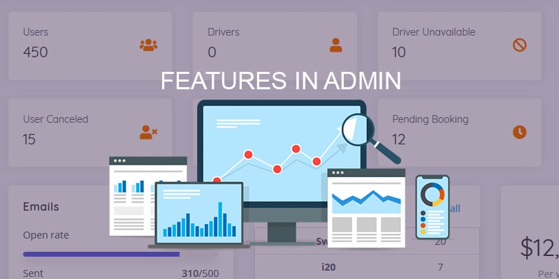 Features in Admin Side of Uber-like Platform - Nevina Infotech
