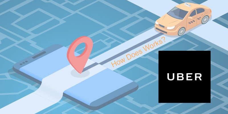 How Does Uber Works - Nevina Infotech