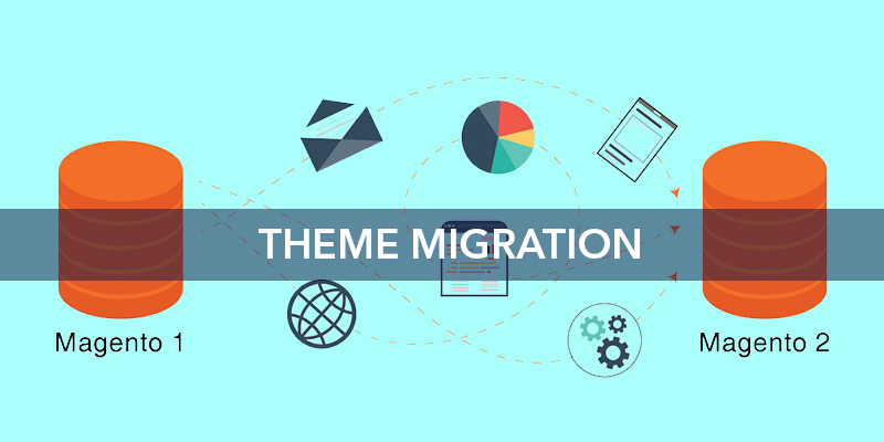Theme Migration Issues and Alternatives | Nevina Infotech