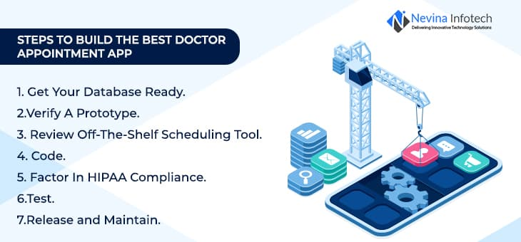 Best Doctor Appointment Mobile Application