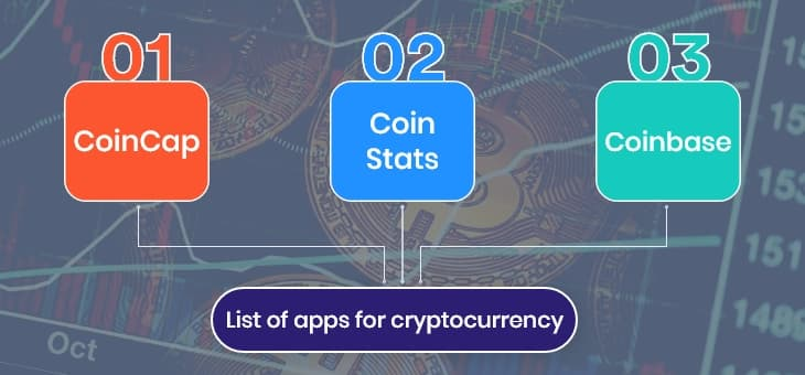 cryptocurrency app list