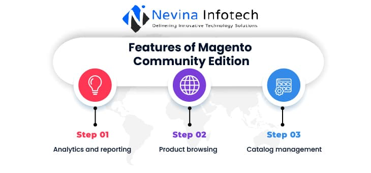Features of Magento Community Edition